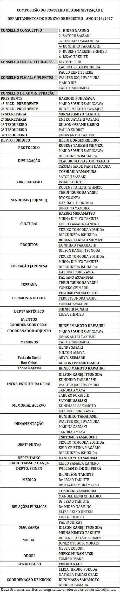 diretoria-2016-2017-2